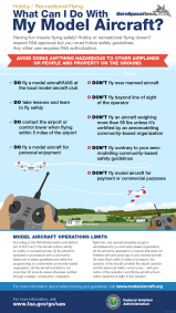 FAA RC Model Radio Control Aircraft Infographic Rules Regulations Drones